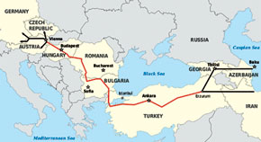 The Nabucco gas pipeline project