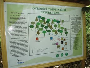Nature Trail, a map showing the trails in Hirkan National Park